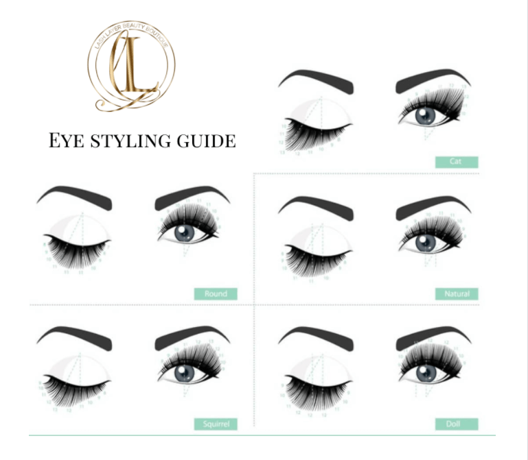 Eyelash Extension Eye Mapping Style Chart